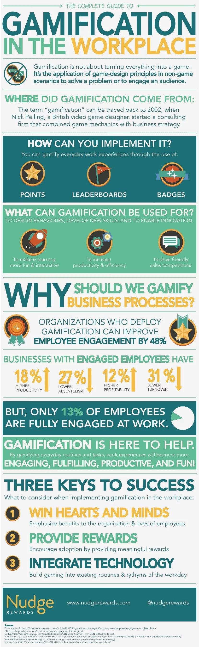 nfographic gamification